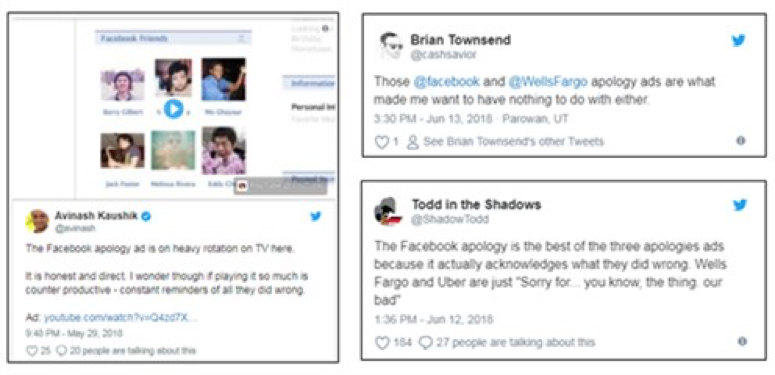Facebook twitter apology ads